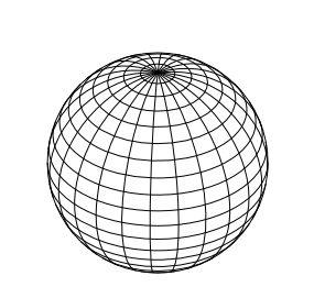 sphere contours