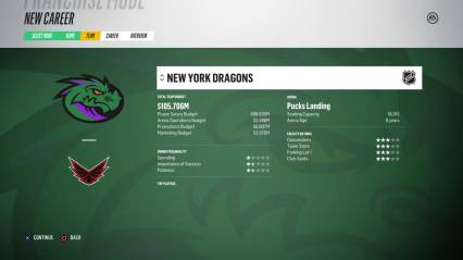 nydragons